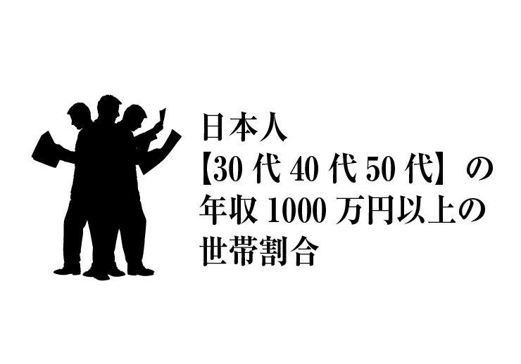 日本人の年収1000万円以上の世帯...
