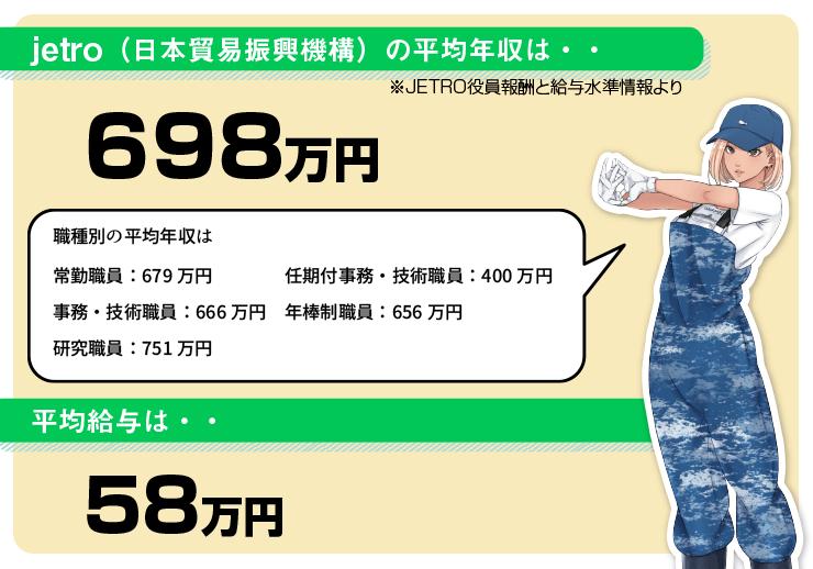 jetro日本貿易振興機構の年収は698万円!給料年収を徹底解説!