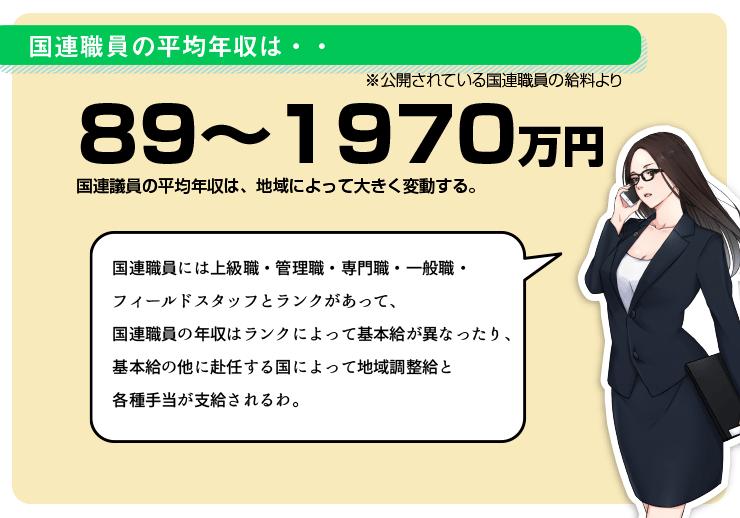 給料 防衛省 自衛隊の年収は低い?階級別・号俸別・学歴別給料を検証!