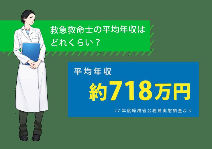 救急救命士の平均年収は718万円!年齢別年収推移や給料・なるにはなど ...